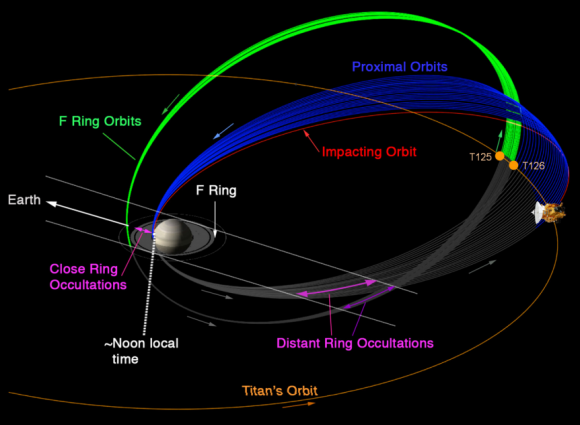(NASA/JPL-Caltech).