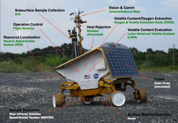 Rover Resource Prospector (NASA),
