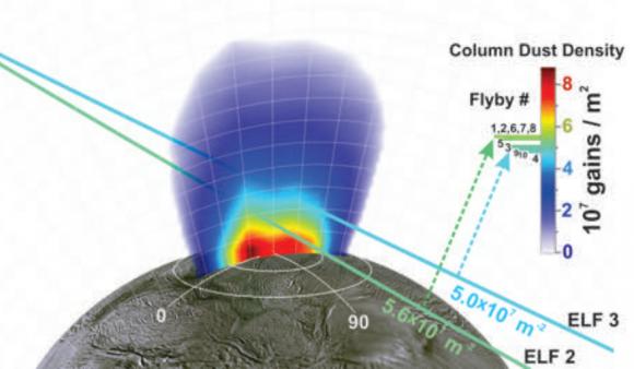Distribución de partículas de polvo y hielo en Encélado (NASA).