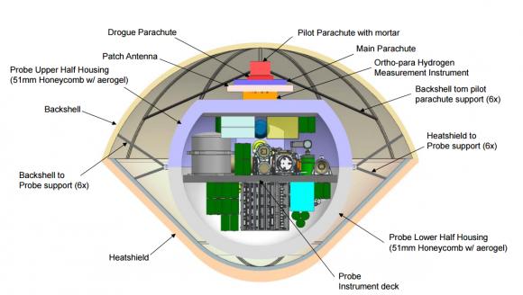 Detalle de la sonda atmosférica (NASA).