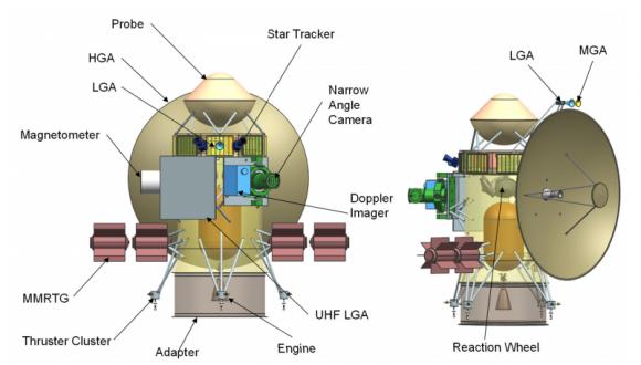 Sonda de sobrevuelo de Urano (NASA).