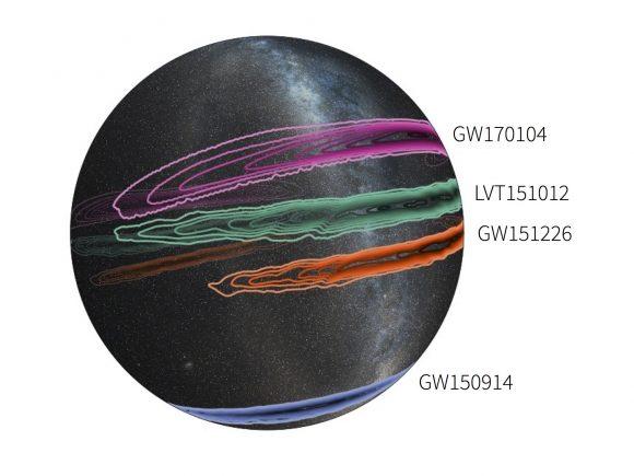 Dirección en la bóveda celeste de las fuentes de ondas gravitacionales detectadas por LIGO (LIGO).