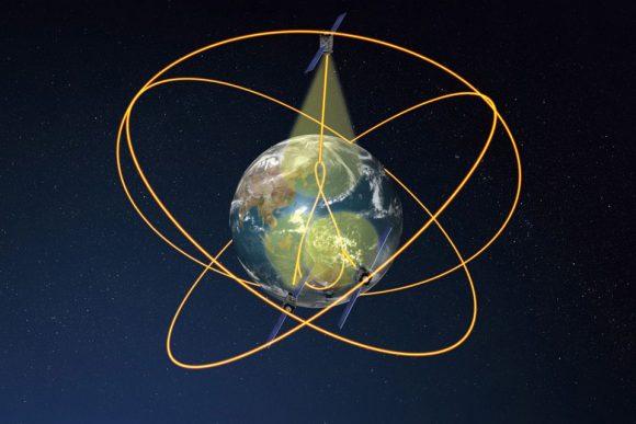 Constelación QZSS (JAXA).