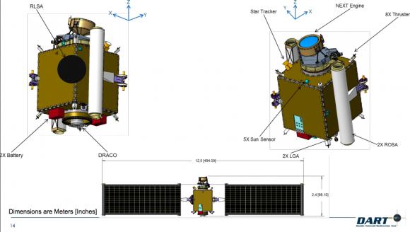 Sonda DART (NASA).