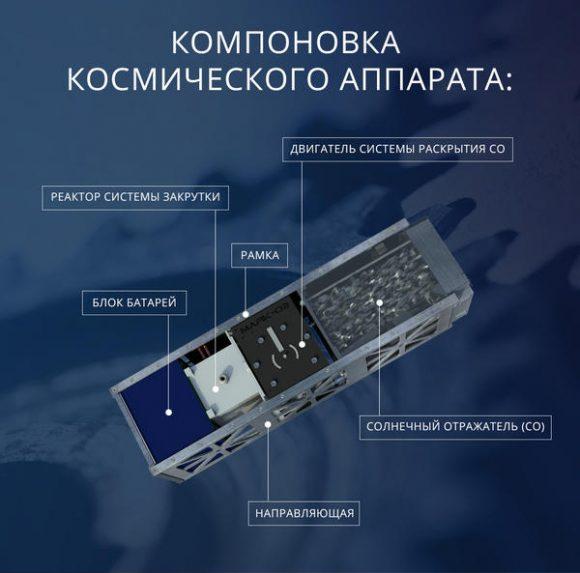 Partes del satélite (RT.com)