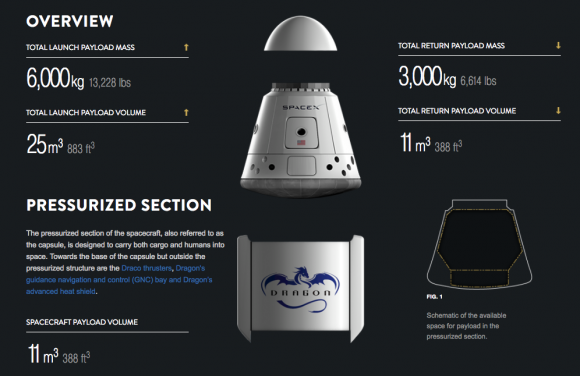 Partes de la Dragon (SpaceX).
