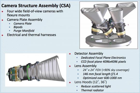 Sistema óptico de TESS (NASA).