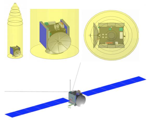 Configuración de lanzamiento dentro de la cofia de un Ariane 6.2 (ESA).