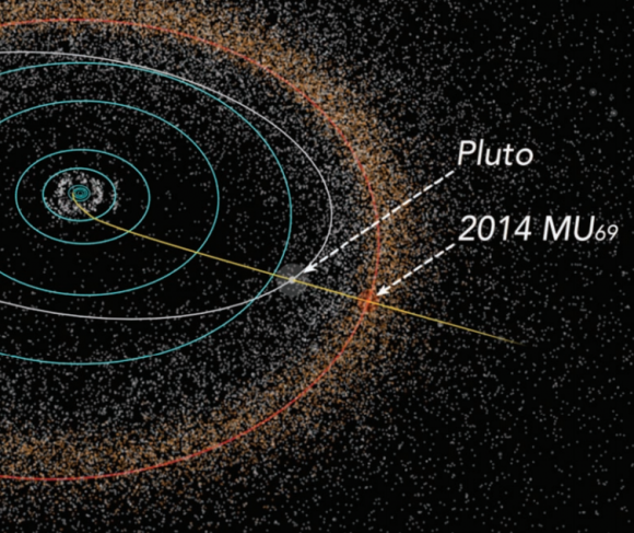 Trayectoria de la New Horizons (NASA/JHUAPL/SwRI).