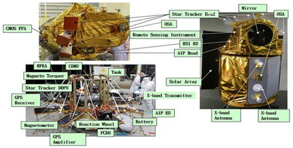 Partes del satélite (NSPO).