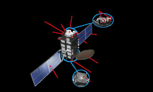 Partes del QZS 3 (JAXA).