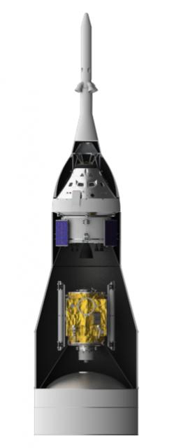 Configuración de lanzamiento del módulo PPE en el cohete SLS (NASA).