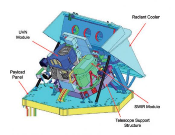 Instrumento TROPOMI (ESA).
