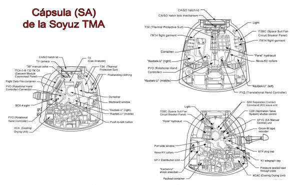 Partes de una cápsula Soyuz.