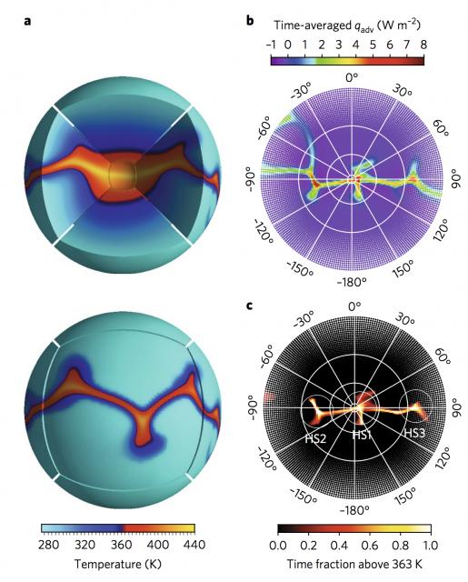 Zonas calientes del fondo del océano de Encélado producidas según este modelo (Choblet et al.).