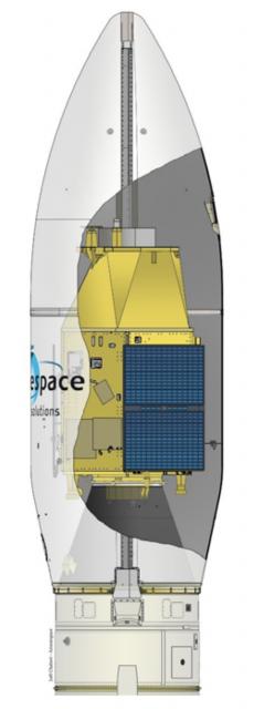 Configuración de la carga útil (Arianespace).