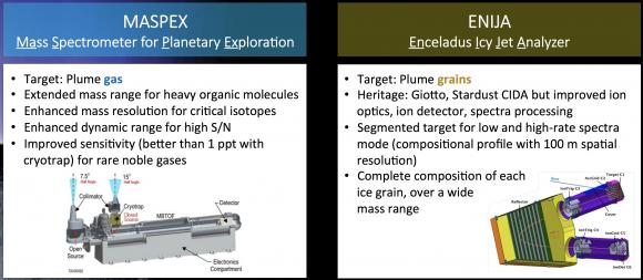 Los instrumentos principales de ELF: los espectrómetros de masas MASPEX y ENIJA (NASA).