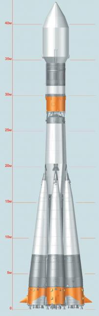 Cohete Sozyuz-2.1b/Fregat (Alexander Shlyadinsky).