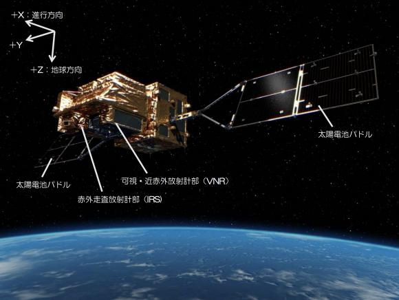 Shikisai y sus instrumentos principales (JAXA).