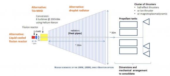 Diseño de referencia de DEMOCRITOS (European Science Foundation).