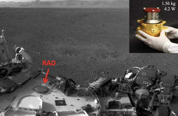 Localización del instrumento RAD (NASA).