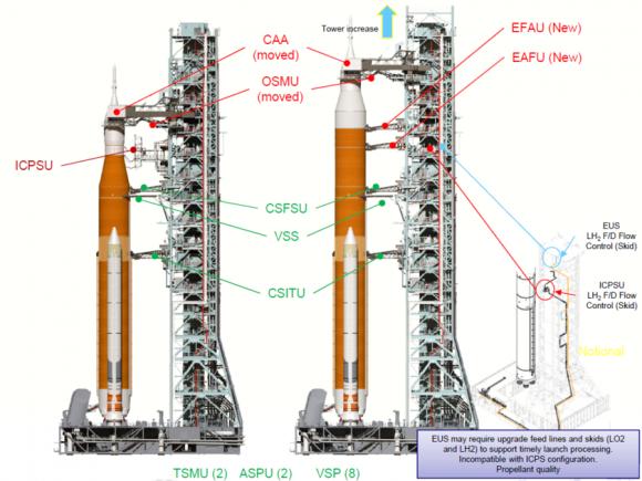 Modificaciones de la torre para la versión Block 1B (derecha) (NASA).