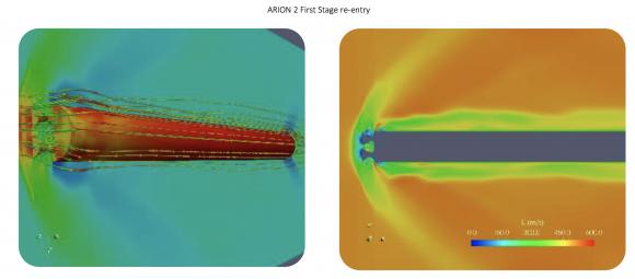 Simulación numérica de la reentrada de la primera etapa del Arion 2 a 1800 km/h (PLD Space).