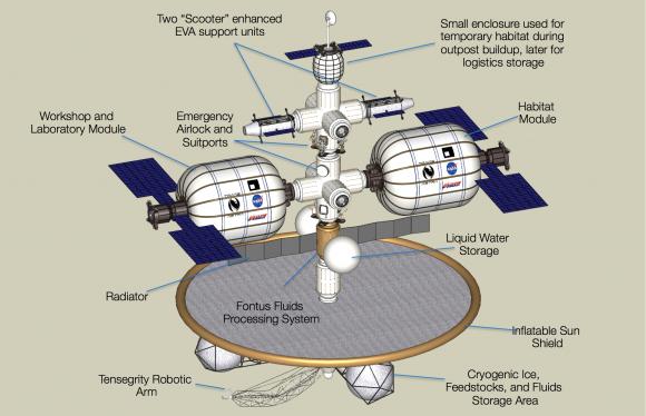 Estación lunar tripulada (TransAstra).