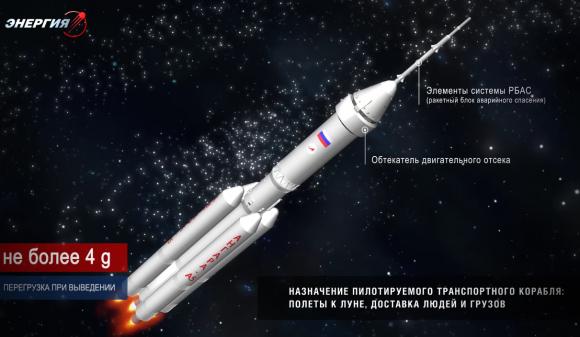 El cohete lunar Angará A5V, ya cancelado (Roscosmos).