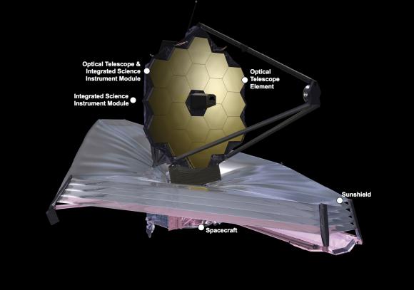 Partes del James Webb (NASA).