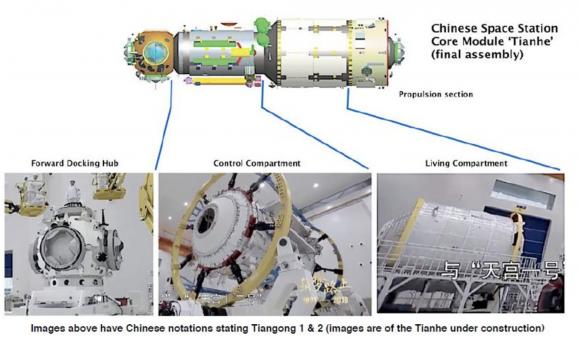 Módulo Tianhe, el módulo central de la futura estación china (https://twitter.com/ShuttleAlmanac).