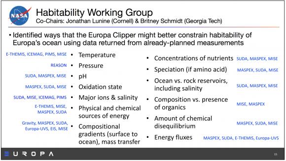 Contribución de cada instrumento al estudio de la habitabilidad de Europa (NASA).