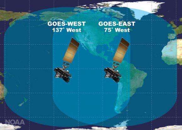 Posición de los últimos dos GOES (NOAA).