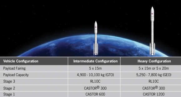 Las dos versiones del OmegA (Orbital ATK).