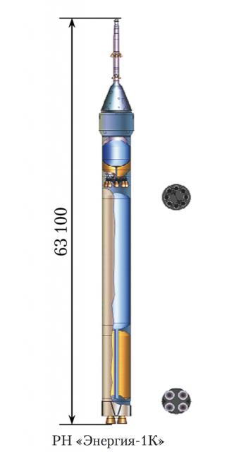 Lanzador Energía 1K de RKK Energía propuesto hace unos años para lanzar la Federatsia (RKK Energía).