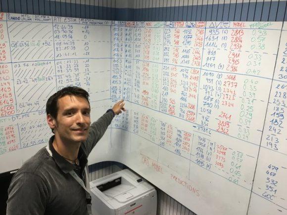Uno de los expertos en dinámica de vuelo de la misión señalando las distintas órbitas de aerofrenado de la TGO (ESA).