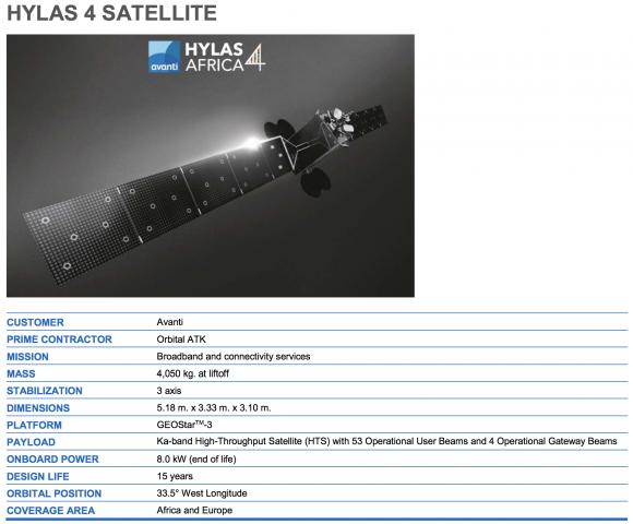 Hylas 4 (Arianespace).