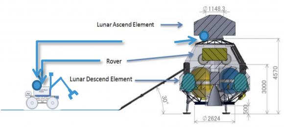 Diseño provisional y dimensiones de la sonda (ESA).