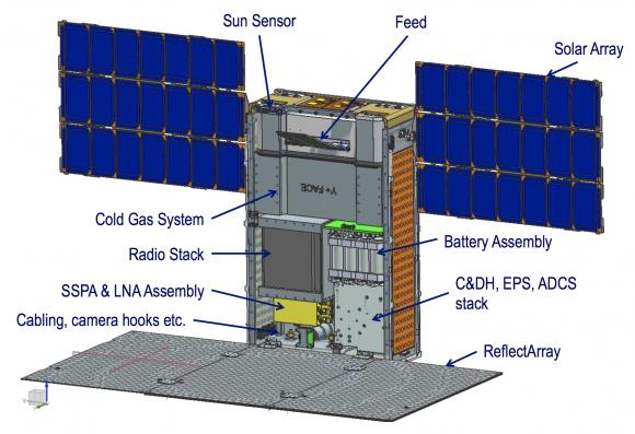 Elementos de MarCO (NASA).