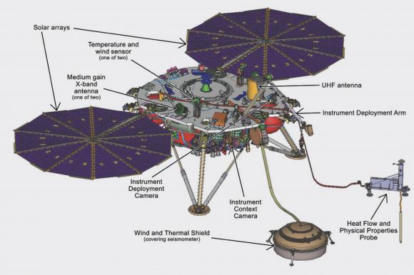 Partes del lander (NASA).