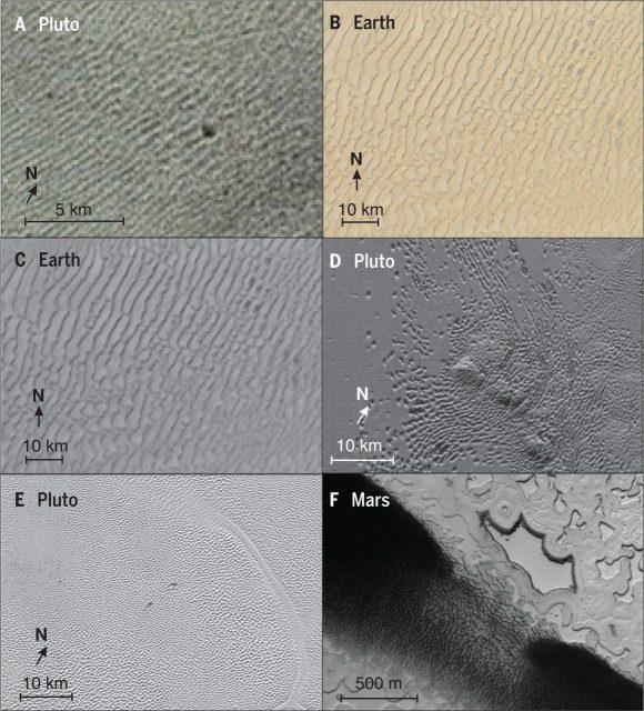 Dunas terrestres (izquierda), marcianas y plutonianas. Las terrestres son dunas del desierto de Taklamakan (china)(derecha).