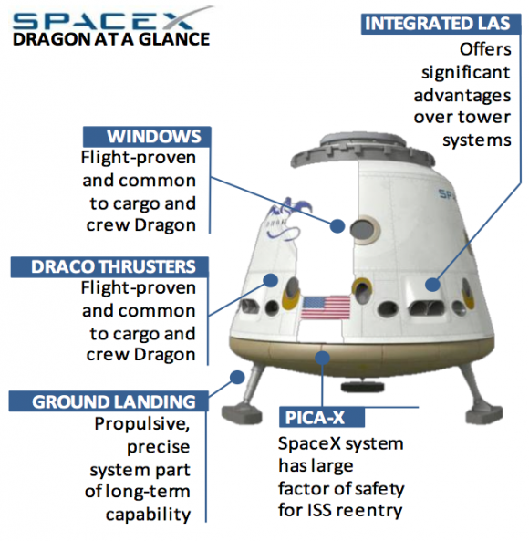 Diseño original de la Dragon 2 tripulada de 2011 (SpaceX).