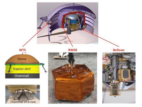 Elementos principales de SEIS (NASA).