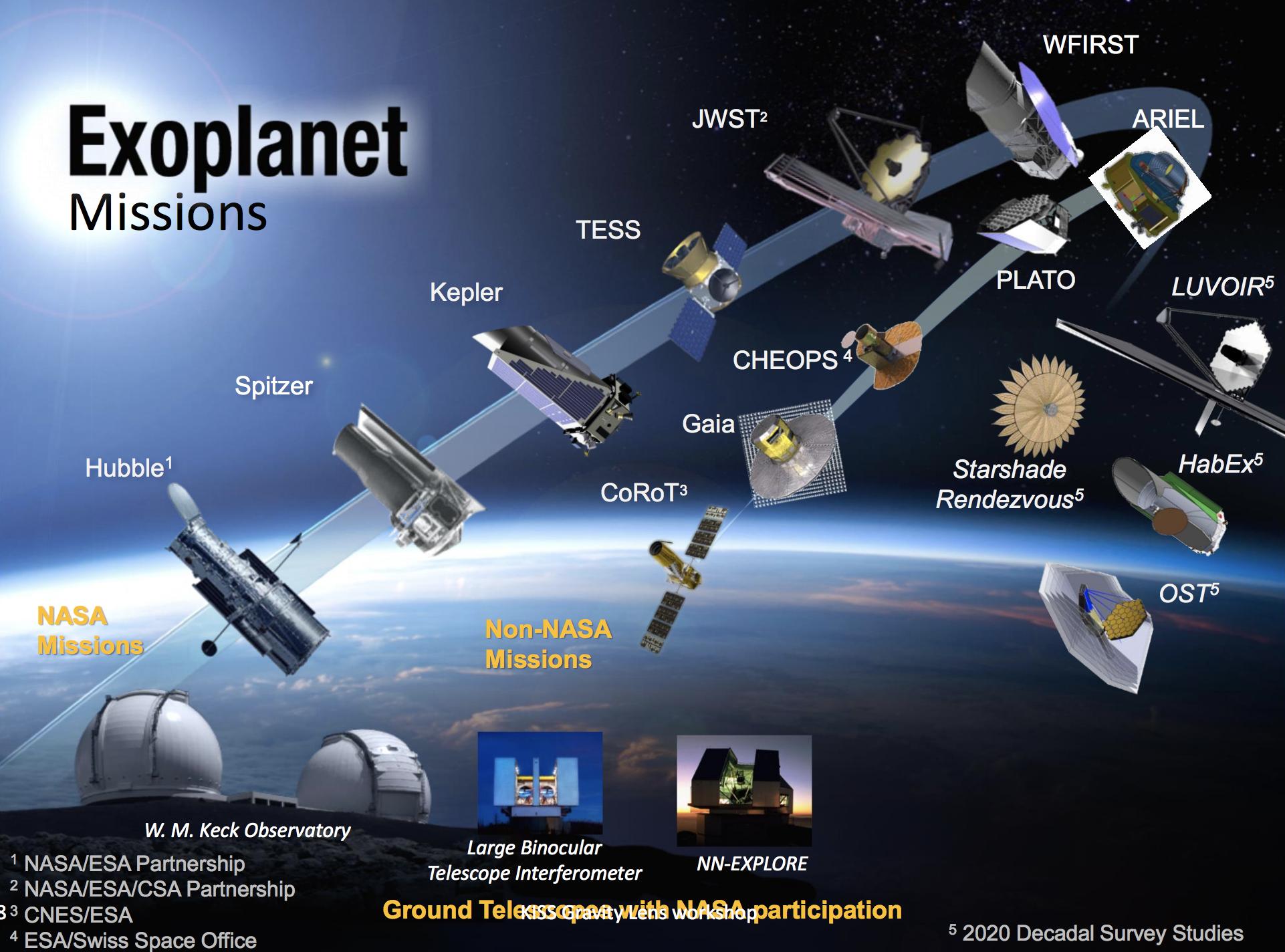 Los nuevos telescopios espaciales gigantes de la NASA: solo puede quedar uno - Eureka