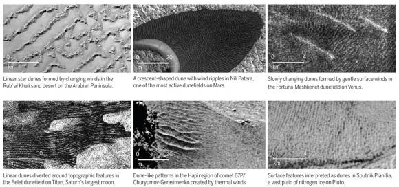 Dunas en el sistema solar ().