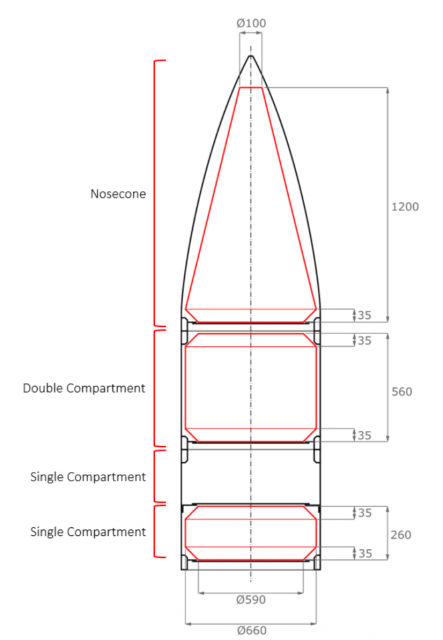 Compartimento de carga (PLD Space).