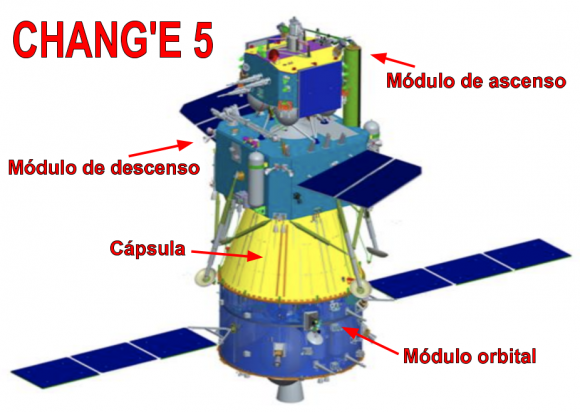 Sonda Chang'e 5 (CNSA).