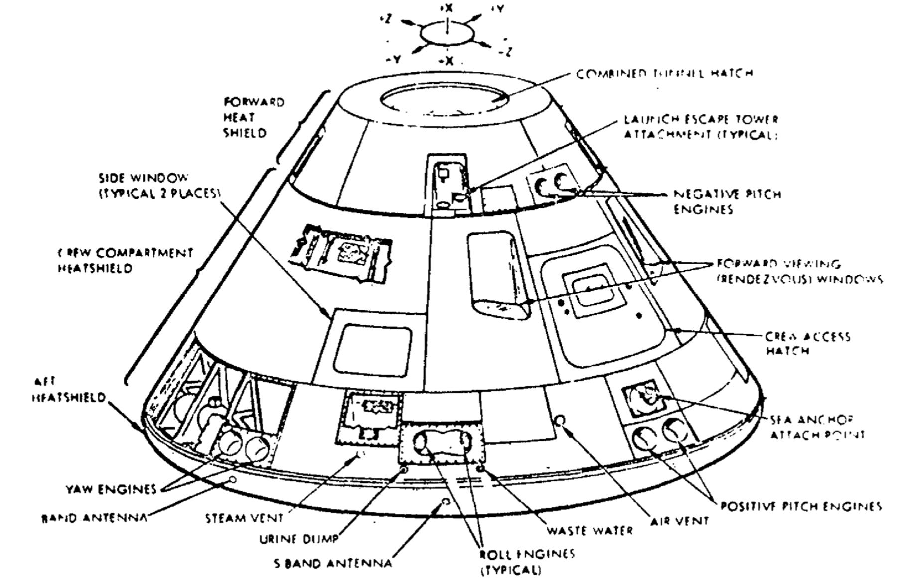 apollo capsule diagram - 942×649