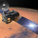 """""""¿Dónde está mi metano?"""" o la sonda ExoMars TGO no detecta CH4 en Marte"""