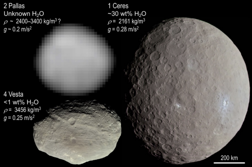 Athena: una pequeña sonda para estudiar el asteroide Palas